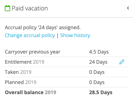 Paid_vacation_Overview.png