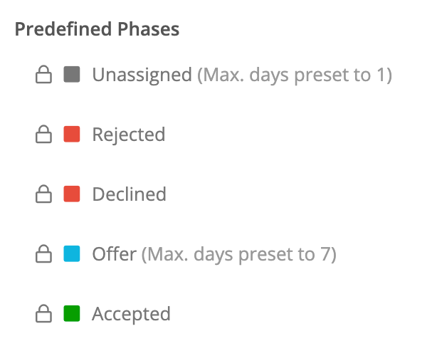 Predefined_Phases.png