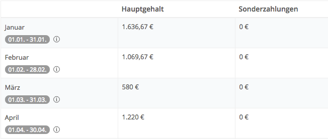 Salary-Hourlysalary-Adjustment_de.png