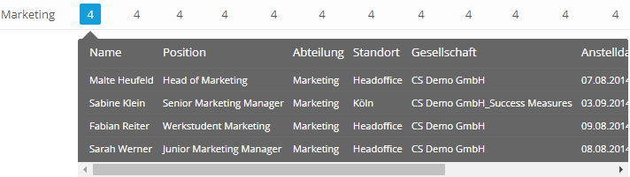 Headcount-Overview-Employees_de.png