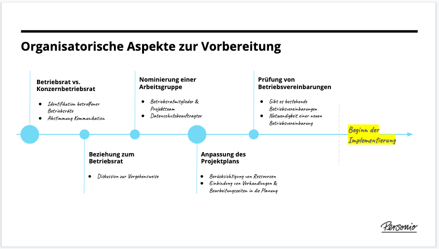 Works_council_-_organisational_planning_de.png