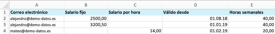import-salaries-standard_es.png
