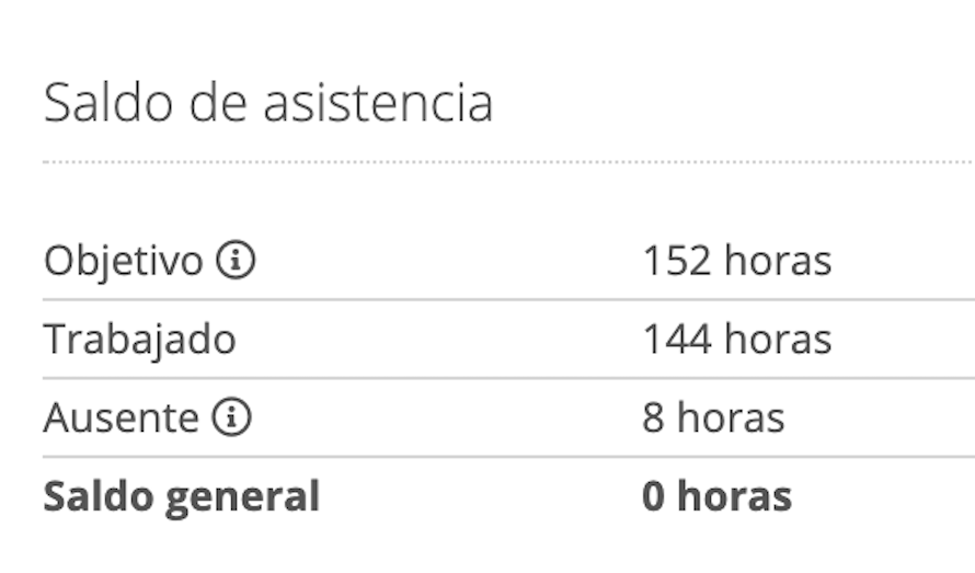 overtime-absence-period-attendance-balance_es.png