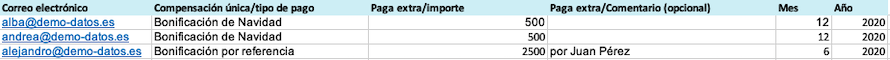 salaries-one-time-compensation-import_es.png