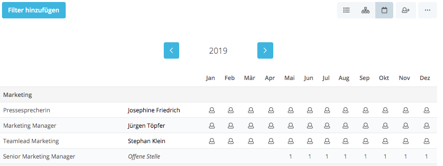 employee-list-timeline-view_de.png
